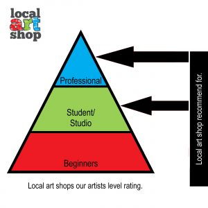 Local Art Shop recommended for