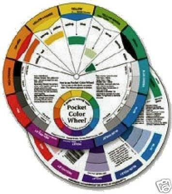 Colour wheel company pocket colour wheel